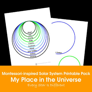 Montessori-inspired Solar System Printable Pack: My Place in the Universe