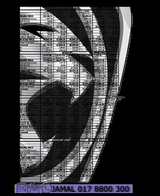 senarai harga proton edar price list - promosi proton edar 2018 Graduate Scheme, Grad Hitz, Skim Siswazah  #promosiproton #protonsaga protonpersona #protonertiga #protonexora