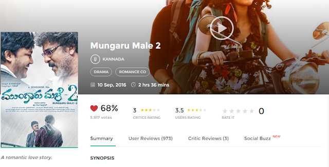 Mungaru Male 2 (2016) Full Kannada Movie 700Mb 300mb Free
