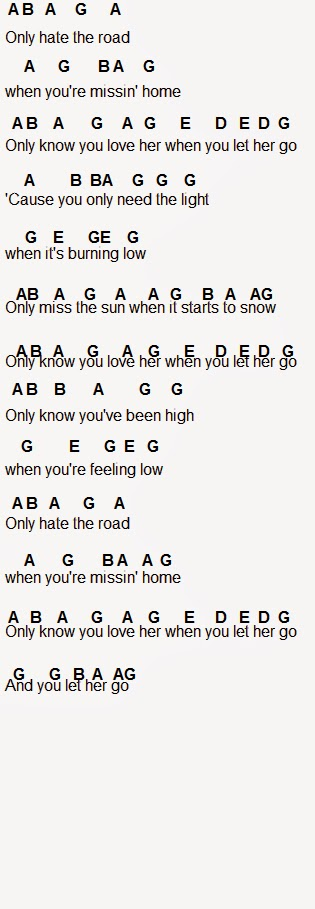 Xylophone xylophone chords of rude : Flute Sheet Music: Let Her Go