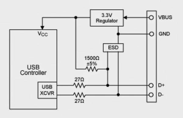 Tudo sobre Arduino, Raspberry Pi, embarcados e eletrônica