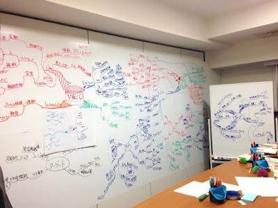 マインドマップで学ぶ「グラフィックMBA」