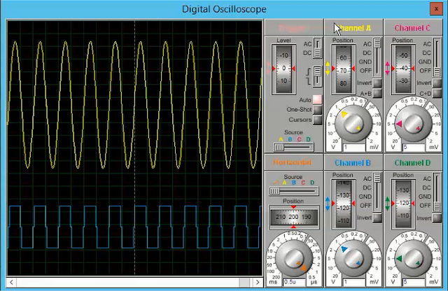 Sinusoidal to Square wave waveforms
