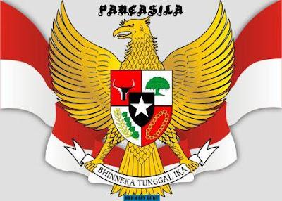 Kedudukan Pancasila sebagai Ideologi Terbuka, www.bukusemu.my.id