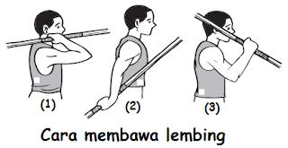 gambar cara membawa lembing