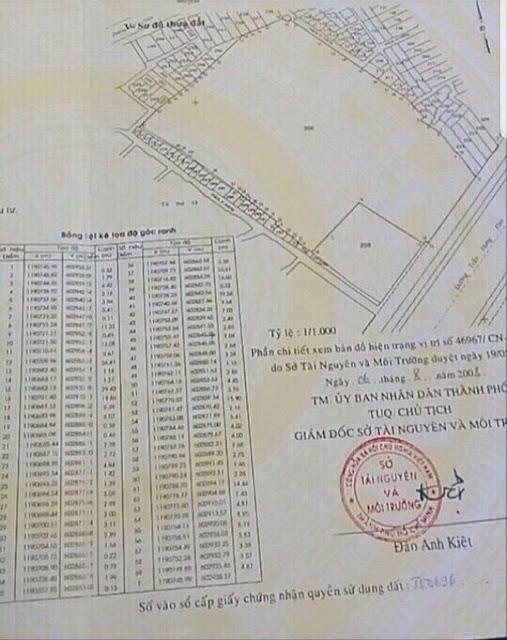 112 Trần Hưng Đạo, Phường Phạm Ngũ Lão, Quận 1