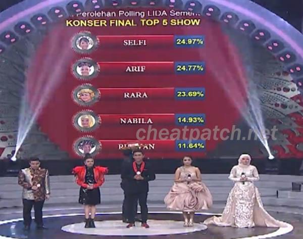 hasil top 5 besar LIDA Liga Dangdut Indonesia Tadi Malam 1 Mei 2018