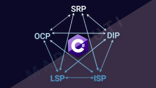 Learn SOLID principles with C#