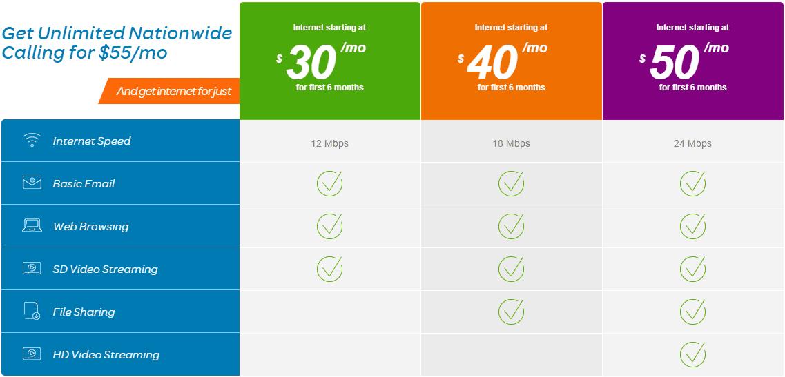 Time Warner Cable Internet - Business Internet Pricing ...