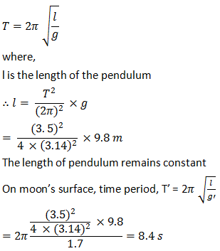 NCERT Solutions for Class 11th: Ch 14 Oscillations Physics