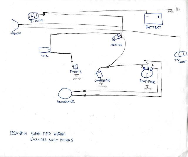 1968 bsa wiring diagram - wwwcaseistore \u2022