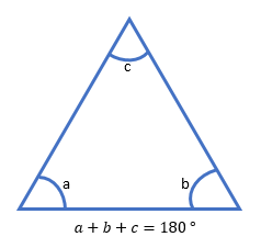 Validity of triangle if angles are given