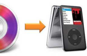 Convert Your Dvd Movies To Play On An Ipod