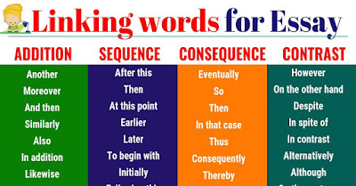 Top Linking words in writing essays