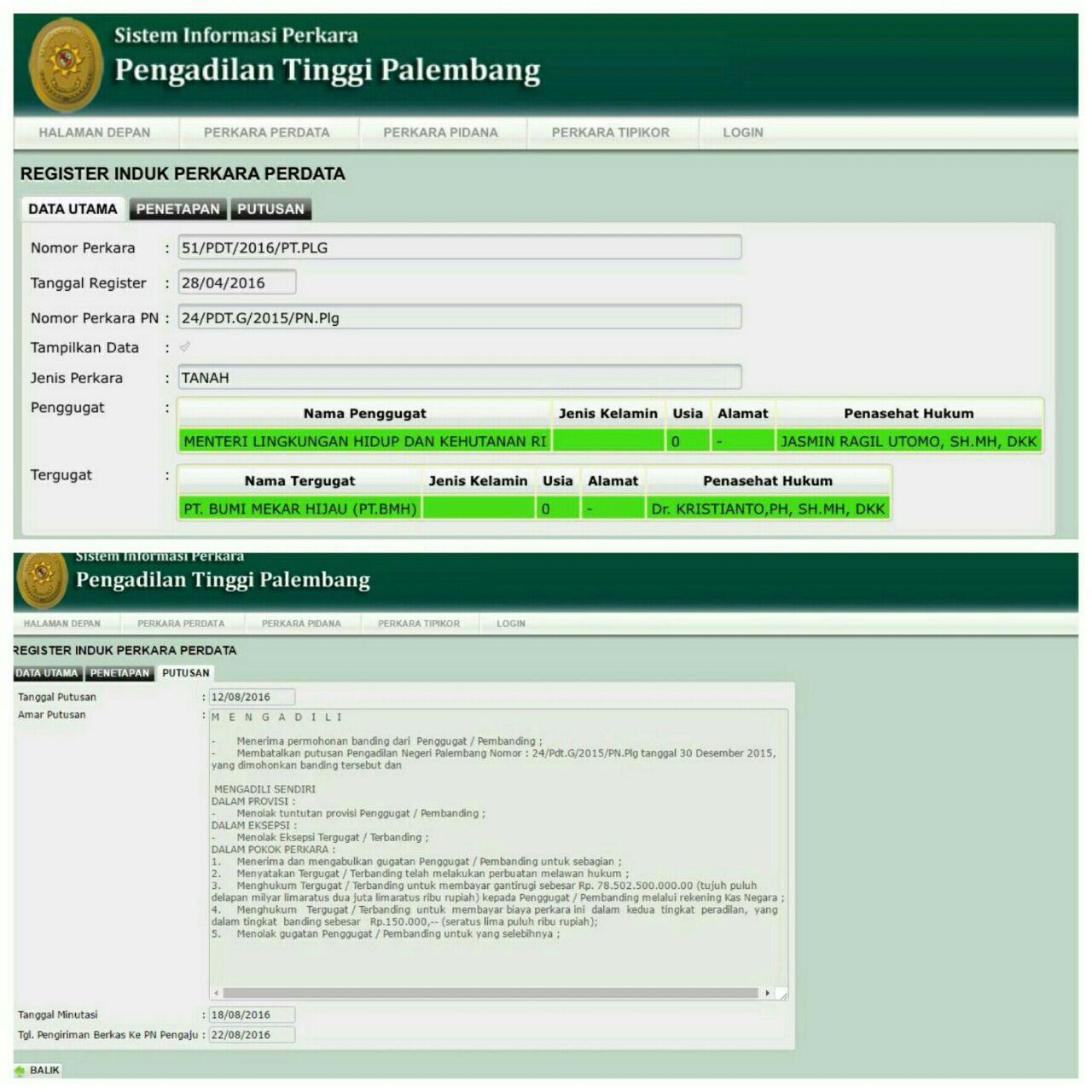 Pengadilan Tinggi Nyatakan PT. BMH bersalah dan Di Hukum Ganti Rugi