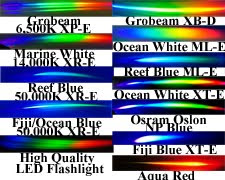 PUR Spectrographs of LED Emitter Light Energy