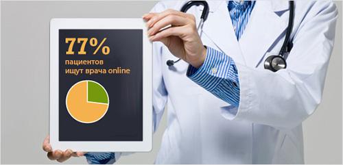 7 эффективных медицинских маркетинговых стратегий