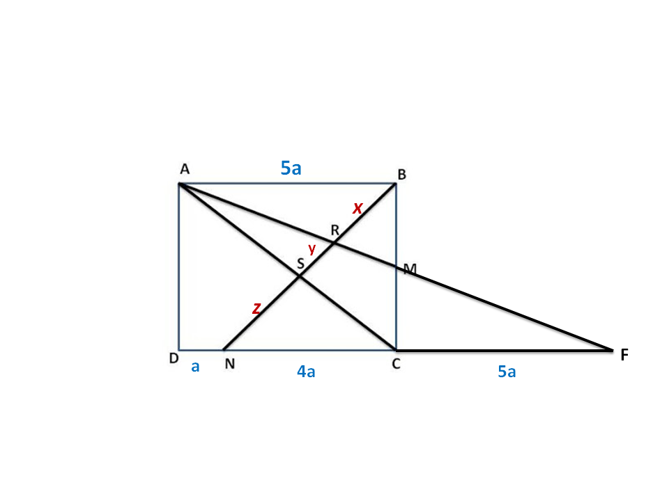 mathcounts notes: Harder Mathcounts State/AMC Questions