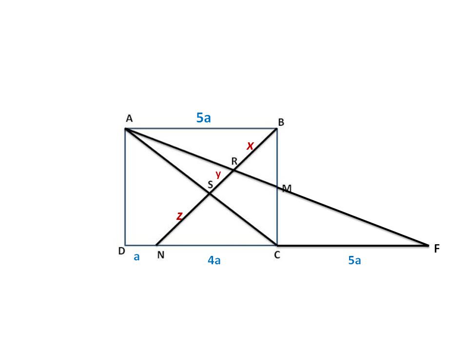 mathcounts notes: 2017