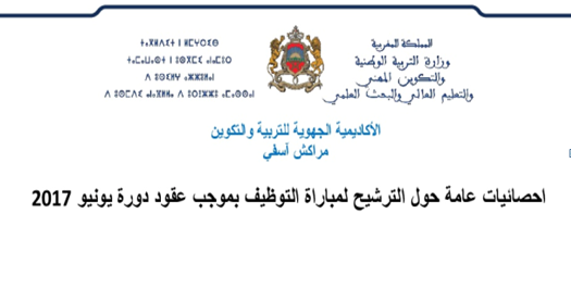الأكاديمية الجهوية للتربية والتكوين جهة مراكش اسفي احصائيات عامة حول الترشيح لمباراة التوظيف بموجب عقود