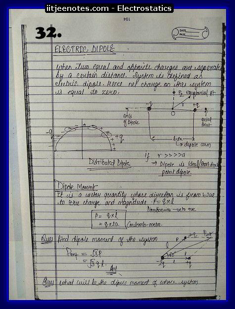 electrostatics images2