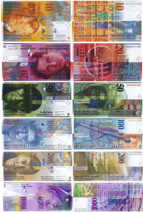 Qué Es El Chf Franco Suizo La Definificion Abreviatura De Moneda Suiza Se Deriva Del Nombre