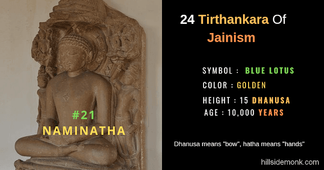 24 Jain Tirthankar Photos Names and Symbols Naminatha