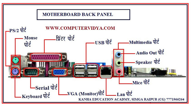 Motherboard Back Panel Chart | Motherboard Back Panel in Hindi