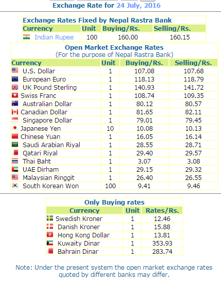 Todays Dollar Rate In Nepal June 2020