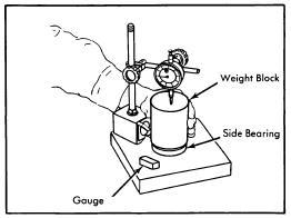 repair-manuals: Datsun 1968-76 Drive Axles Repair Manual
