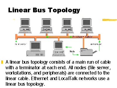Footprint In Telecommunication April 2012