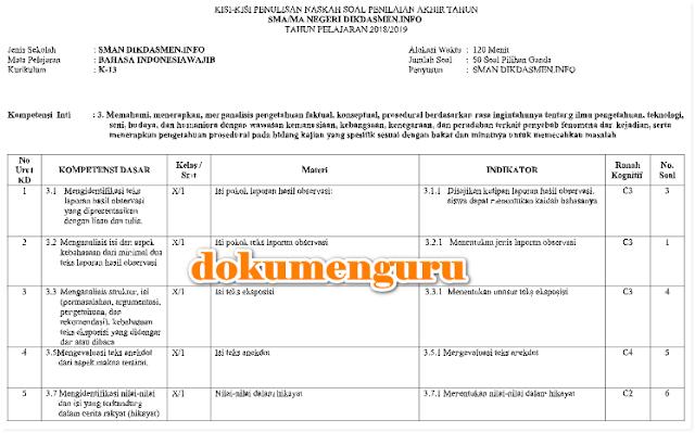 Kisi-Kisi Soal PAT/UKK Bahasa Indonesia SMA/MA Semester 2 ...