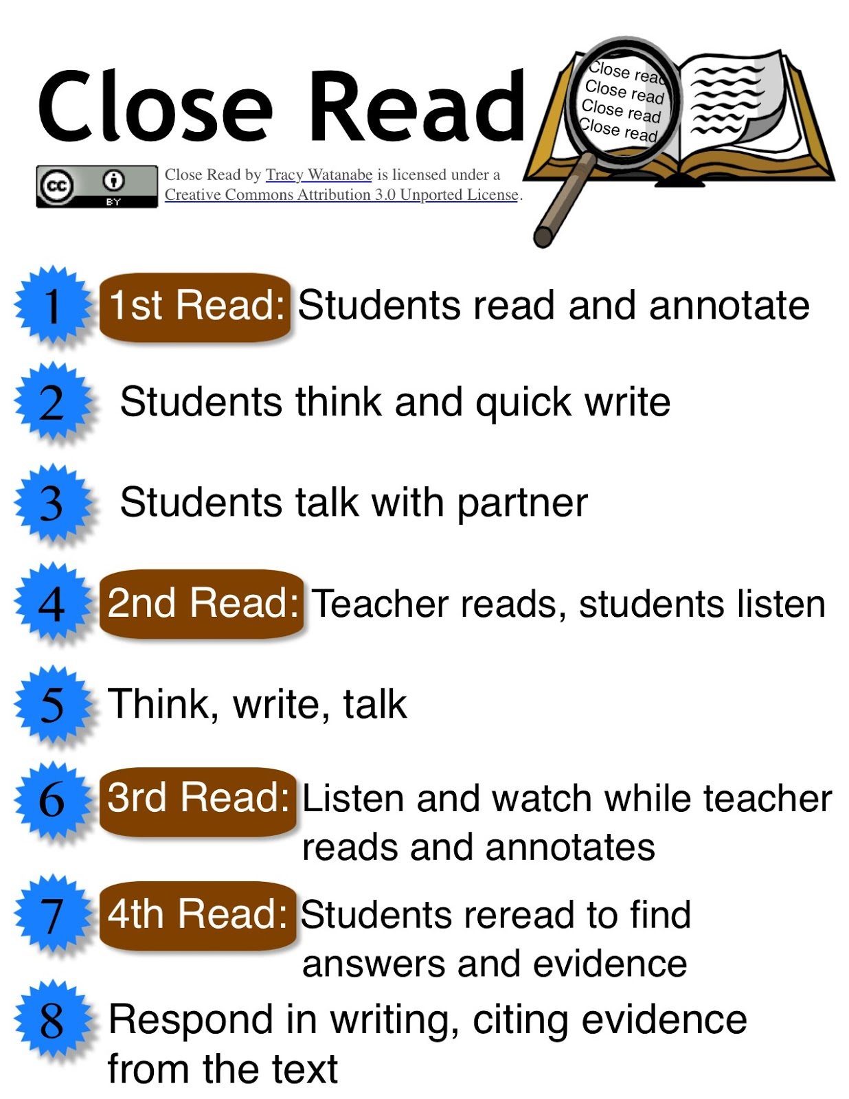 close reading planning template - close read complex text and annotate with tech part 1