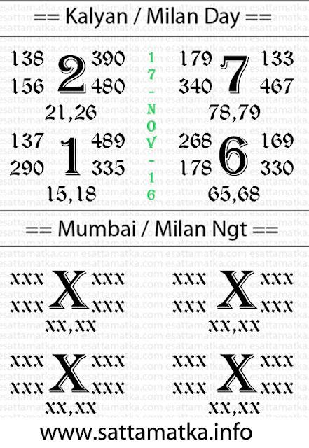 Satta Matka Kalyan Matka Open Close Chart [17-Nov-2016]