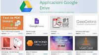 Migliori estensioni per Google Drive / Docs (su Chrome)