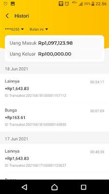 bunga deposito 2021