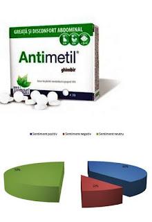 antimetil cu ghimbir pareri supliment rau de miscare