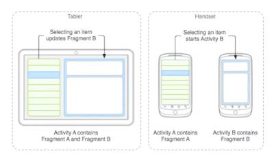 Contoh Fungsi Fragment Android Studio