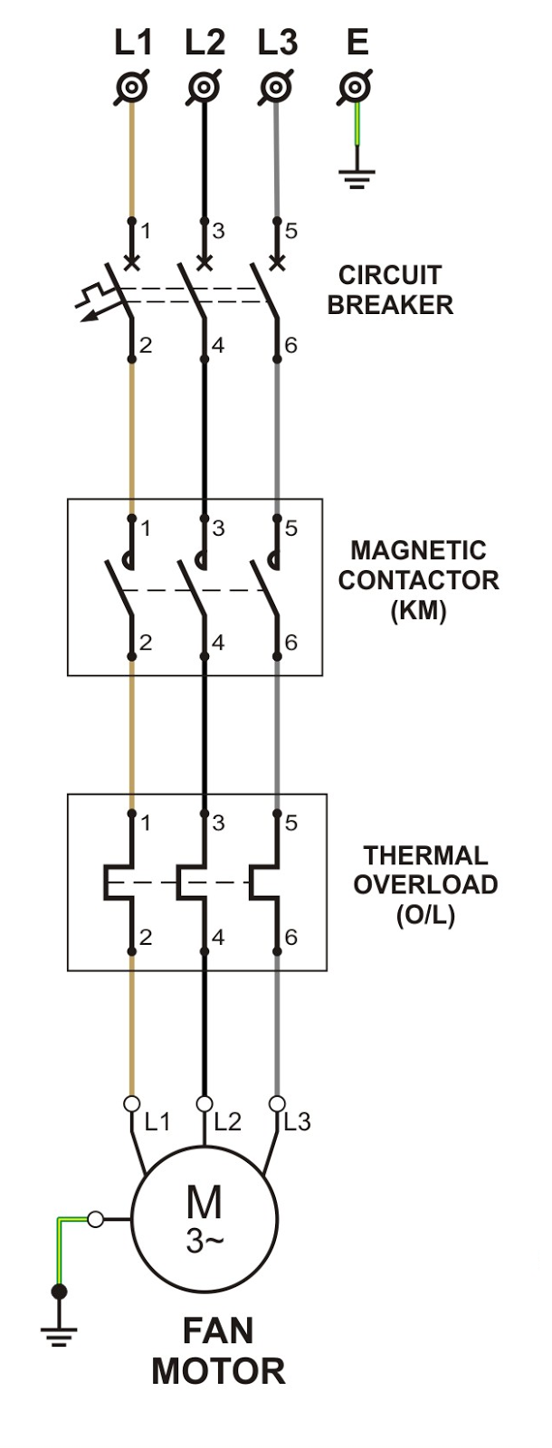 power circuit of dol starter [ 610 x 1600 Pixel ]