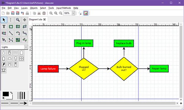 أفضل 5 برامج Flowchart مجانية لنظام التشغيل Windows