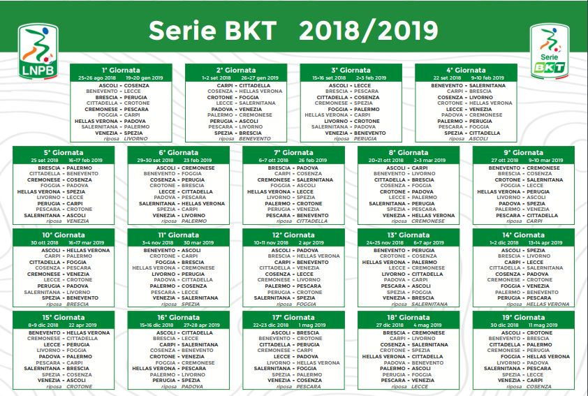 Serie A Calendario E Risultati.Calendario Risultati E Classifica Serie B