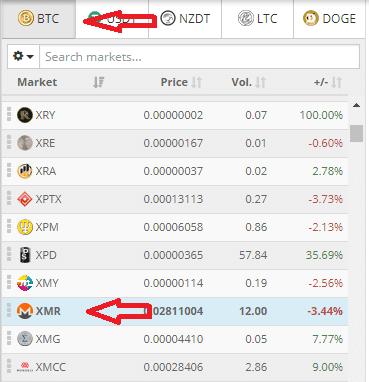 Торговаться на бирже Cryptopia
