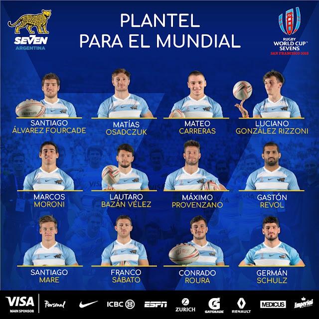 Los Pumas7s tienen el planel confirmado para el Mundial