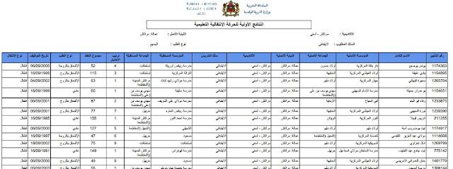 -نتائج الحركة الانتقالية المحلية بمديرية مراكش2017