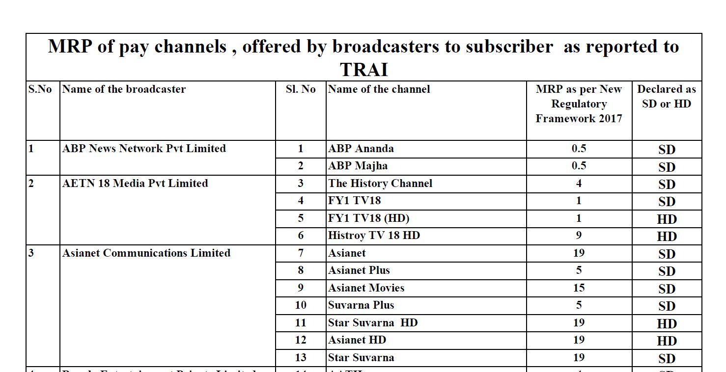 Download New Trai Tariff For Dth And Cable List Of Channels Price
