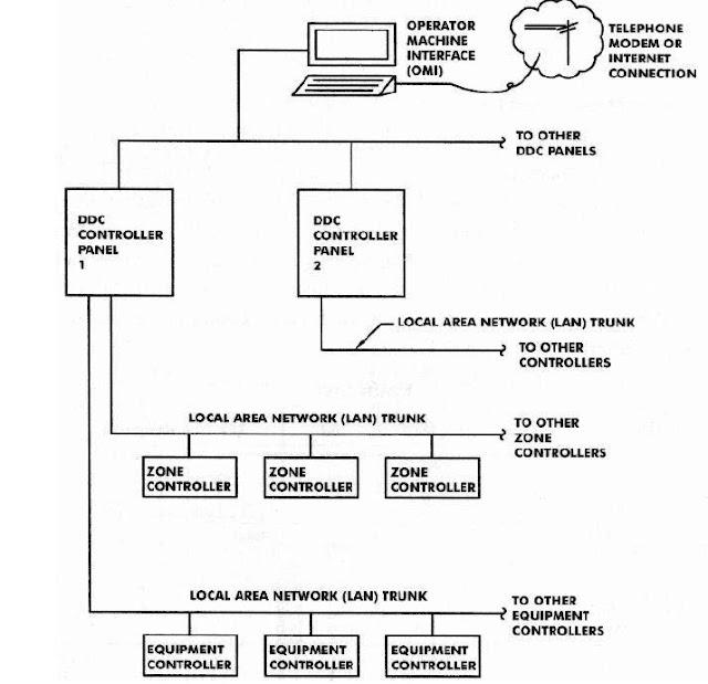 Bms Wiring Diagram E Bike 12v Relay 5 Pin Ddc - Data