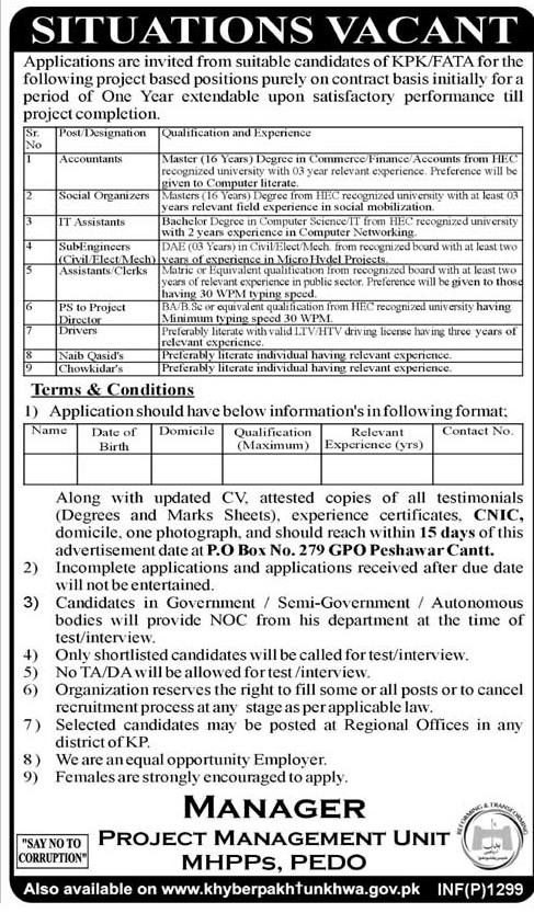 PO Box 279 GPO Peshawar Cantt Jobs 2017