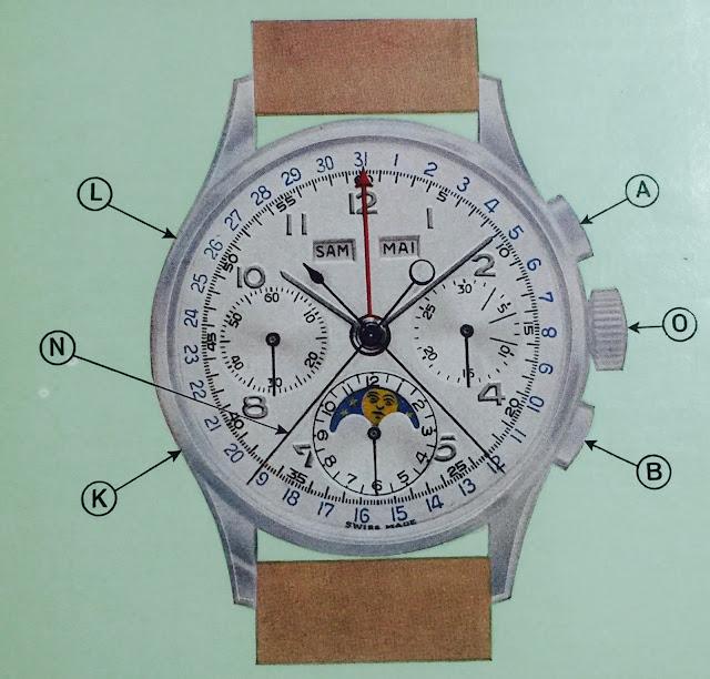 triple_calendario_cronografo_fase_lunar_ratrapante_reloj_compro _precio