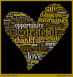 Word cloud of the March's gratitude notes in the shape of a heart.