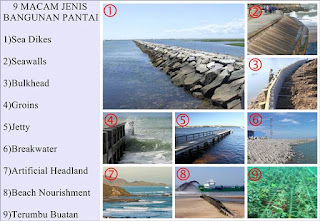 9 Macam Bangunan Pantai Beserta Kegunaan-nya